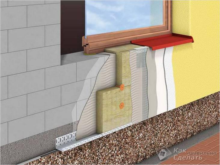 Утеплитель из керамзитобетона циркулярка по бетону