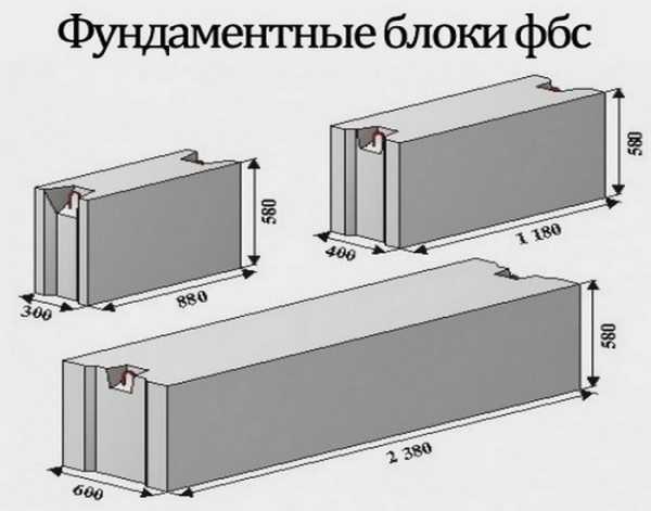 номенклатура блоков фбс
