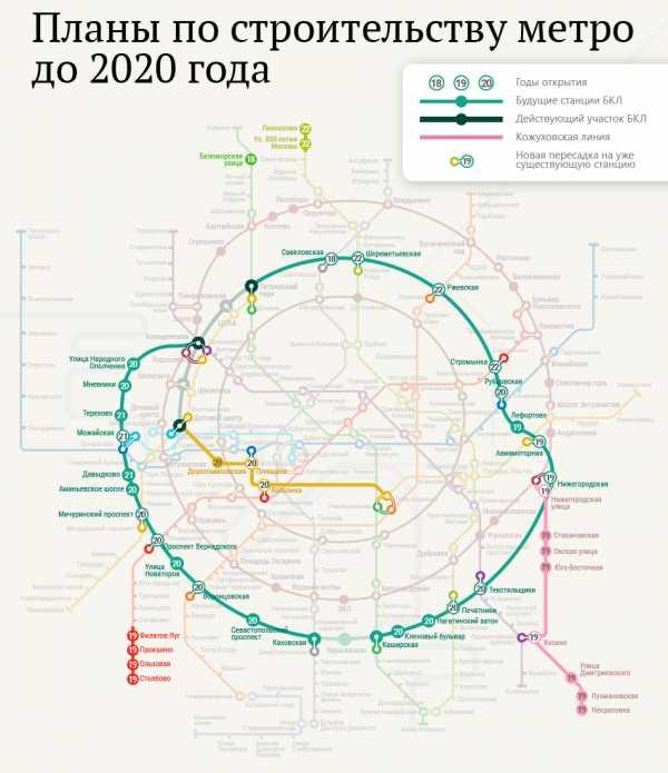 станции метро москвы 2020
