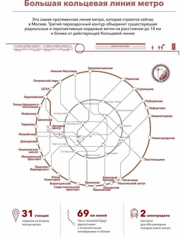 Схема московского метрополитена 2020 построить маршрут